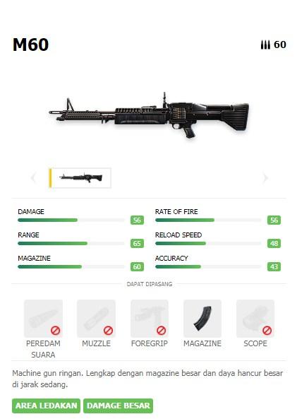 10 Senjata Terbaik di Free Fire 2021, Yang Mana Andalan Kamu?