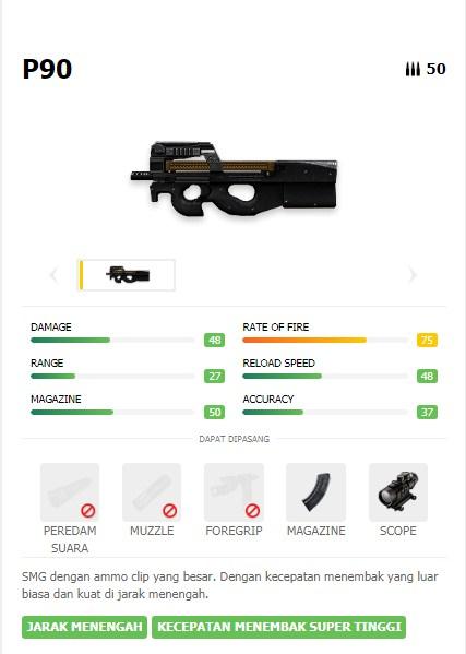 Mengenal Lebih Dekat Senjata Free Fire P90