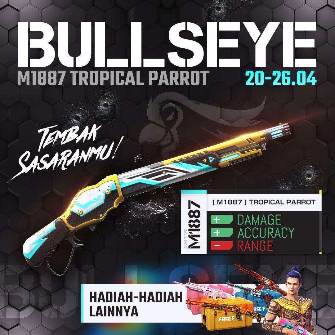 bullseye m1887 tropical parrot banner