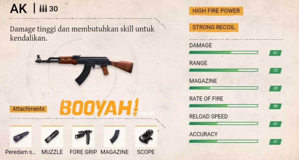 Request Mengenal Lebih Dalam Senjata Ak47 Di Free Fire