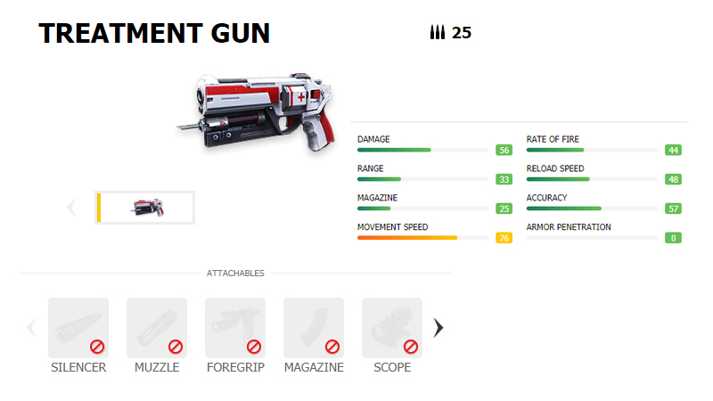Treatment Gun Free Fire