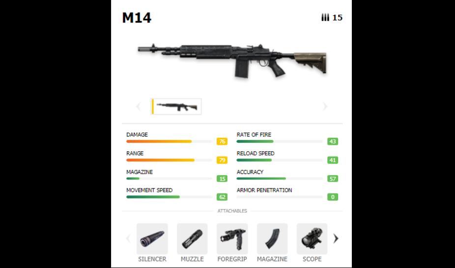 ff m14