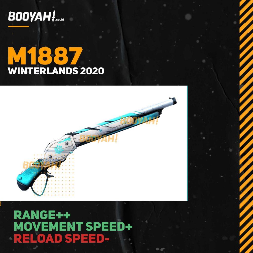 m1887 winterlands 2020